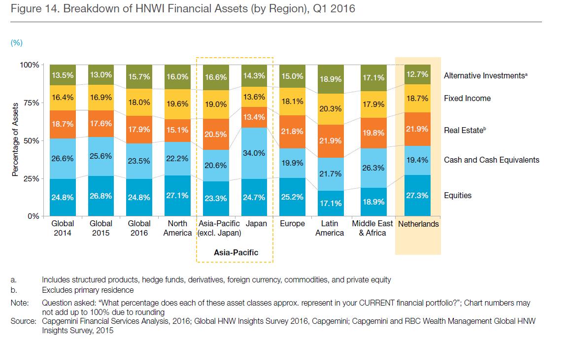 assets-wwr-2016